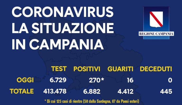 Coronavirus, 270 casi in Campania: bollettino e nota dell'Unità di Crisi